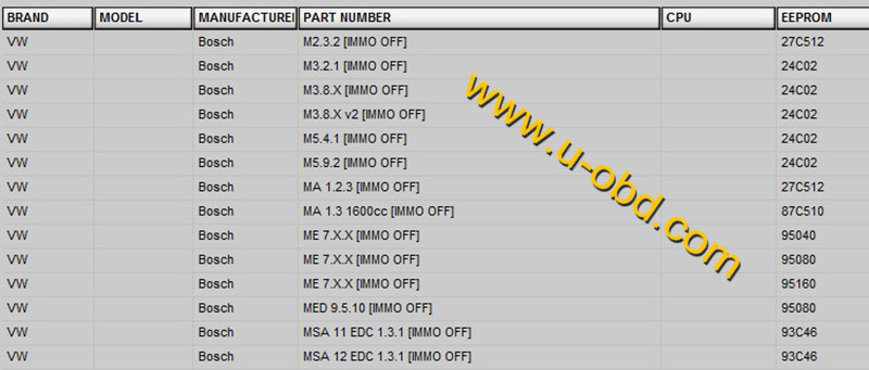 Software   www u-obd com   ECU components   Diagnostic
