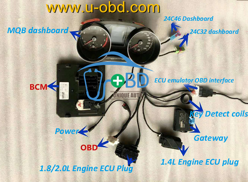 Volkswagen MQB test platform plug index