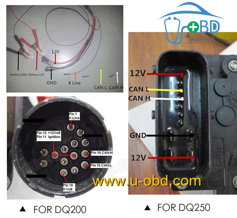 Volkswagen AUDI DSG gearbox MINI DSG Reader DQ200+DQ250 Tool