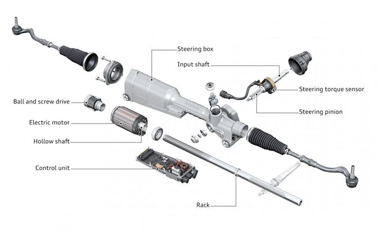 AUDI Electric power steering module EPS J500 Module